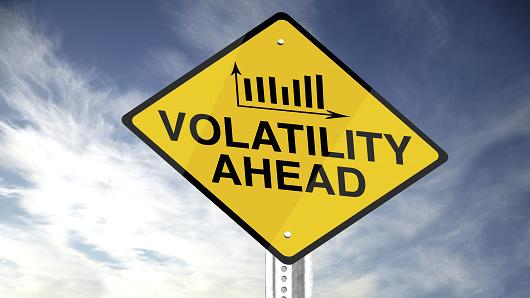 direxion volatility marketsmuse jan13 (1)