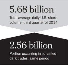 trading in dark 1