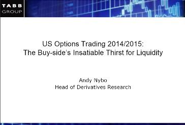 marketsmuse options tabb cover study