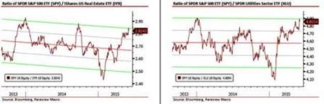 Global macro trading strategies pdf