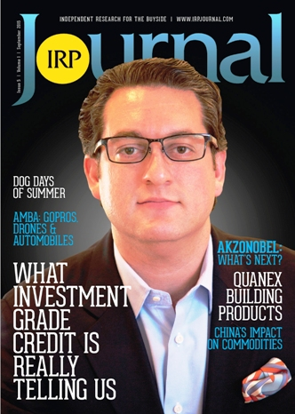 marketsmuse IRP journal neil azous