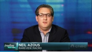 marketsmuse neil azous rareview macro cnbc oct 6 2015
