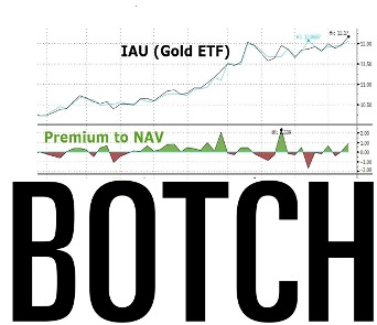 blackrock-botch-gold-etf-iau