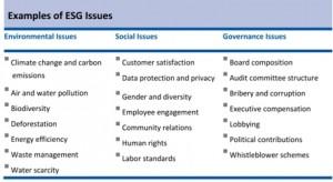 ESG-Investing