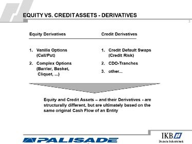 equity-options-v-credit-default-swaps