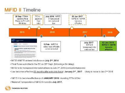 EC-mandates-ISIN-code-MiFID