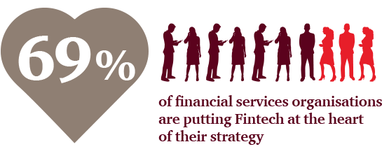 fintech fever spreads