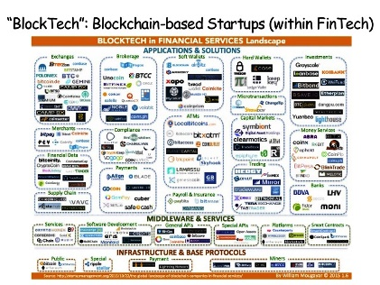 blocktech-blockchain-marketsmuse