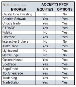 payment-for-order-flow-rebates